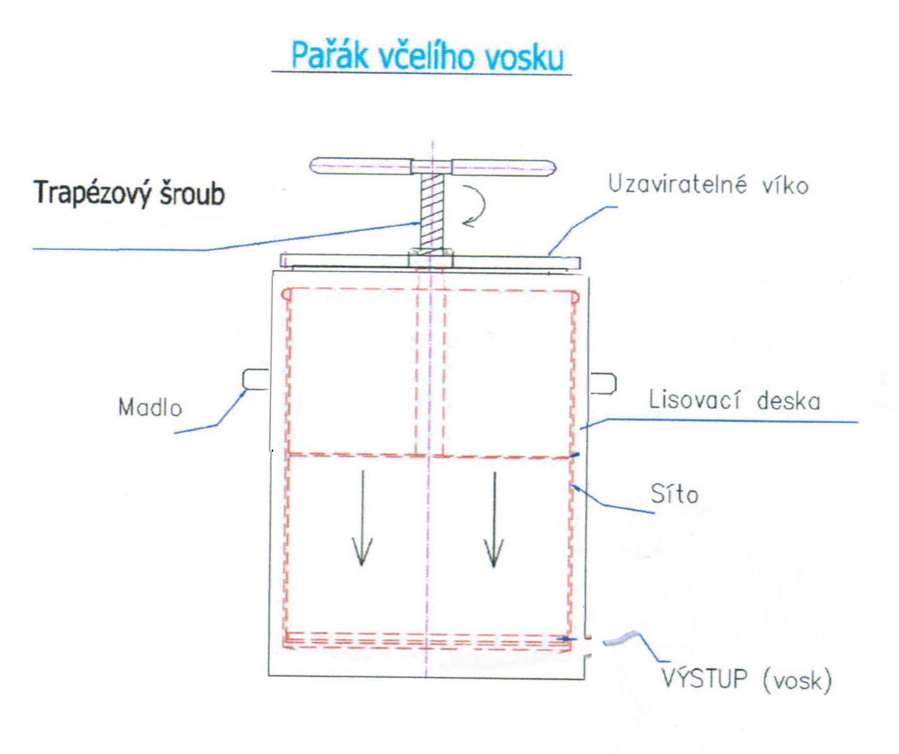 http://www.vceliobchod.cz/images/1/varak-na-vosk-nerez-00p2.jpg