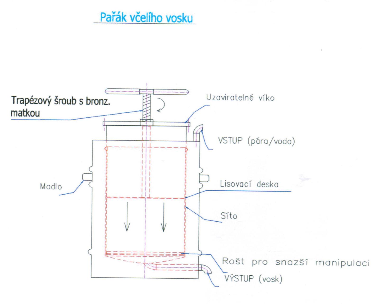 https://www.vceliobchod.cz/images/1/varak-na-vosk-nerez-002.jpg